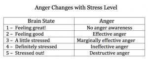 stressrelief02