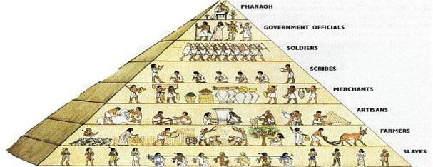 gender role in hunter gather and agriculture based 1:13 hunter-gatherer 2:14 modern hunter-gatherers  true hunter-gatherer societies have no knowledge of agriculture or any type of crop production considering this, hunter-gatherer.