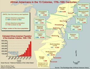 map of african american populations in the thirteen english colonies that later became the united states seventeenth through eighteenth centuries modern