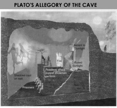 "a comparison between platos allegory of the cave and the modern media Media, through its different forms, has developed a strong hold with the society as  it becomes our  in plato's "" allegory of the cave"", plato discusses how the  is  media the modern version of the ""allegory of the cave"" and are we, the society ."