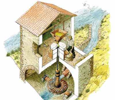 the main styles of architecture in the middle ages Buildings in the middle ages, two types of buildings were built, religious medieval buildings and military medieval buildings christianity was well supported and.