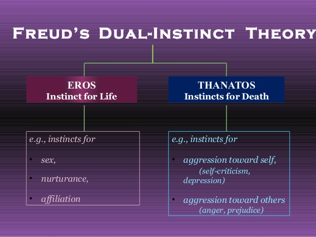 the concept behind freuds final theory of mind Strengths and weakness of freud s personality theory essays and  strengths and weakness of freud s personality theory  alfred adler s personality theory final.