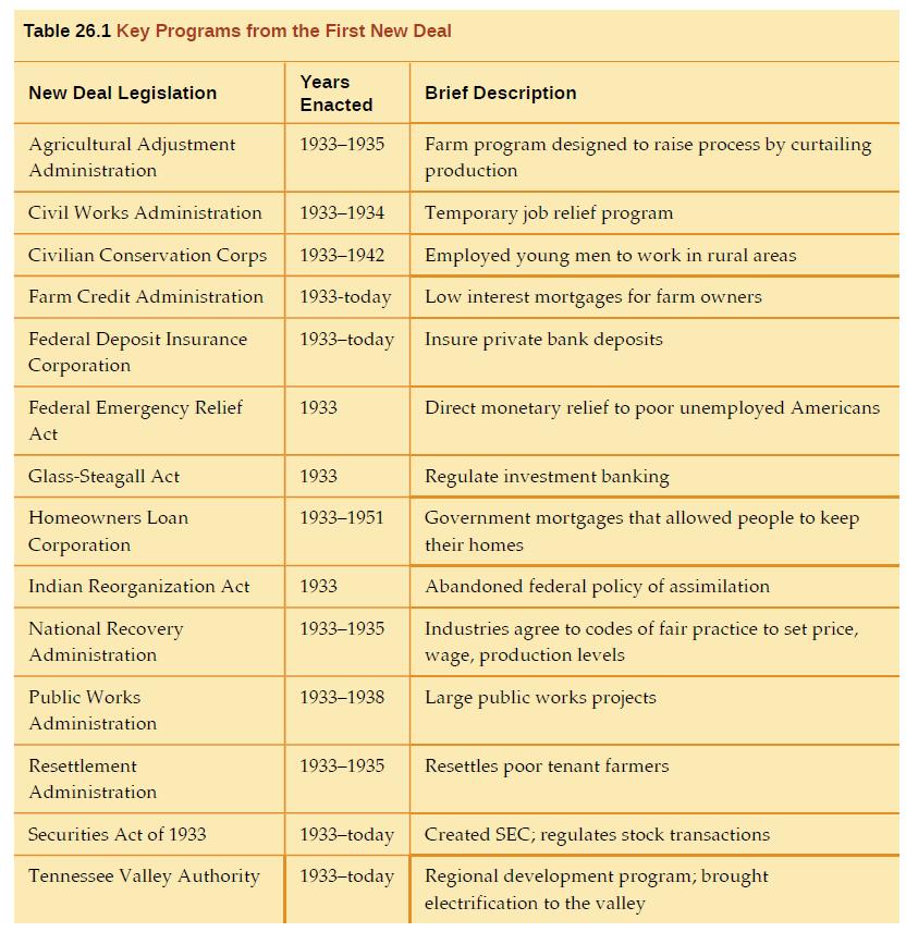 essay example of classification of enumerative