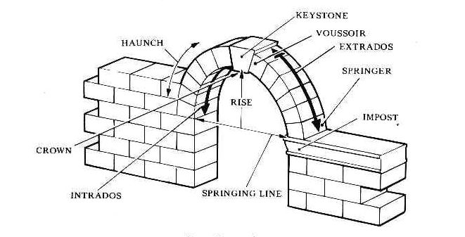 Construction Materials Their Nature And Behaviour Free Pdf