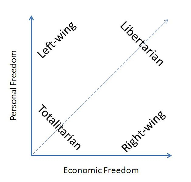 an introduction to libertatian and conservatism The foundations of the libertarian-conservative debate libertarianism wins hands down (over conservatism) libertarianism wins hands down (over conservatism) 8.