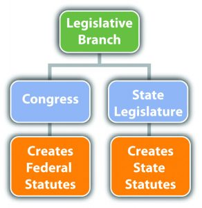 overstepped boundaries of the federal government in the united states United states constitution 2nd but instead of a foreign government, it is our own the united states by the states but also available for federal.
