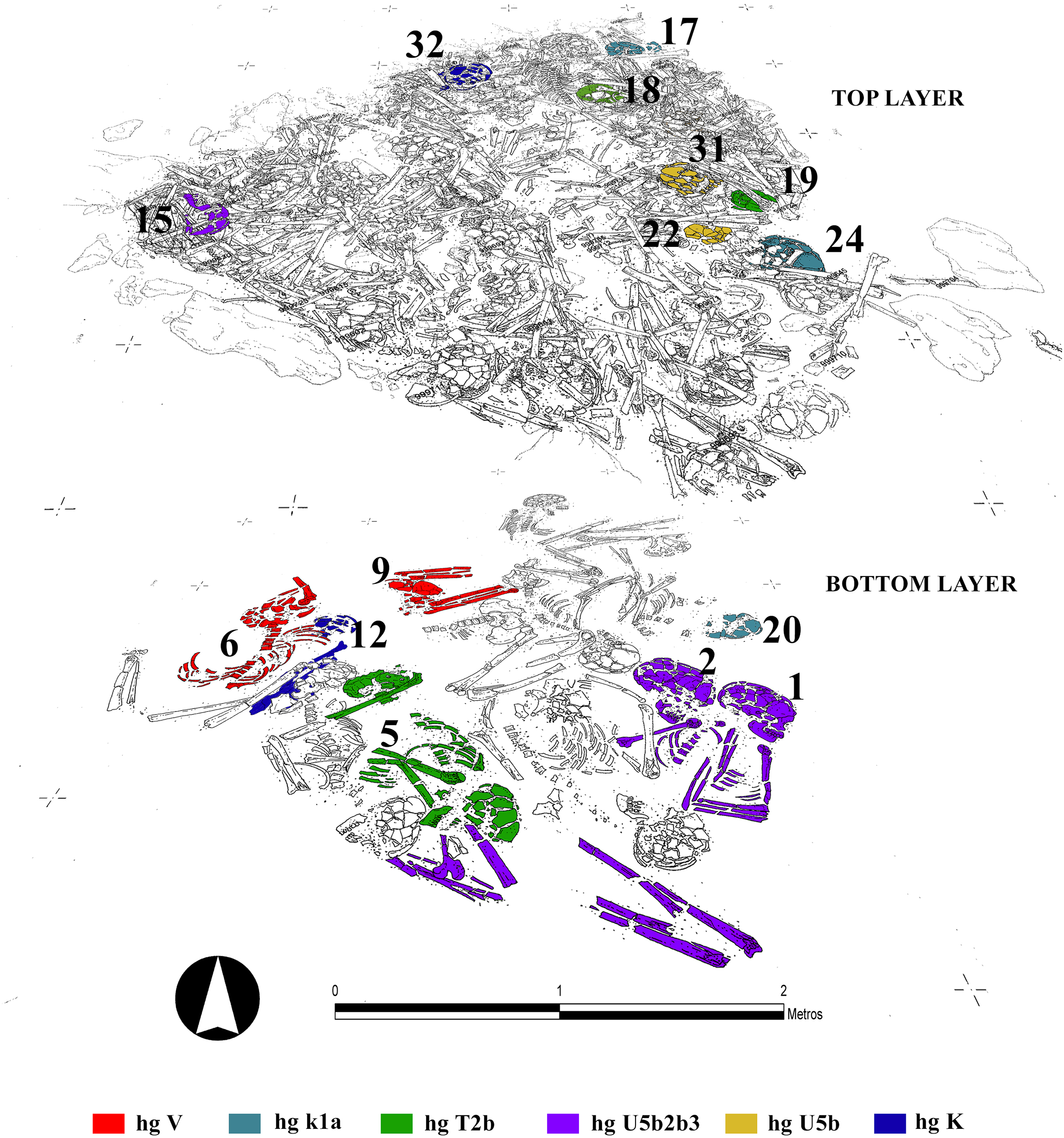 A Community in Life and Death: The Late Neolithic Megalithic