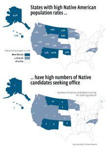 NativeAmericans03