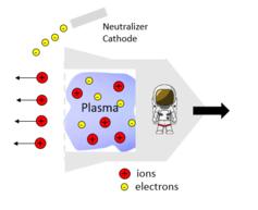 Plasma04
