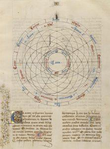 medievalcosmology05