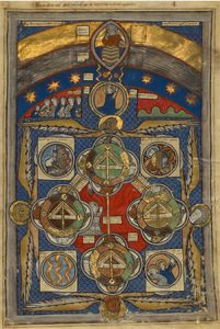 medievalcosmology08