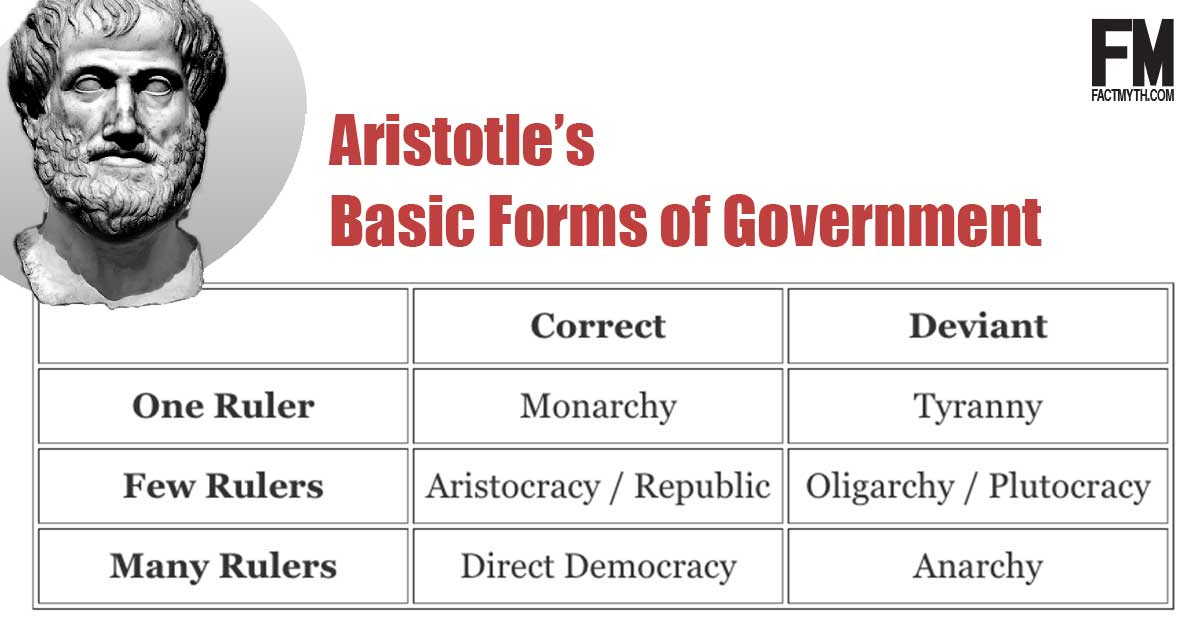 The Mixed Regime And The Rule Of Law Aristotle S Politics