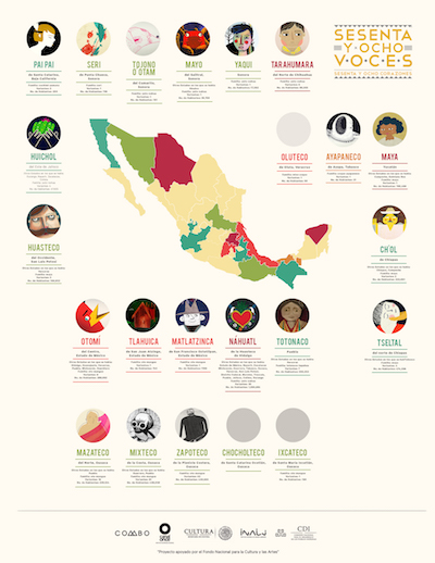 An Overview Of The History Of Latino And Latin American Identity Brewminate