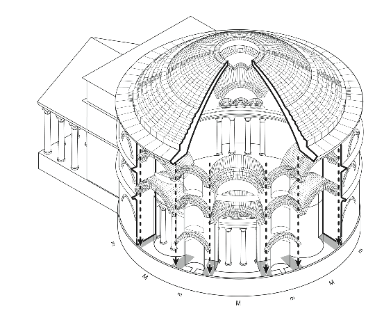 Engineering the Pantheon – Architectural, Construction, & Structural