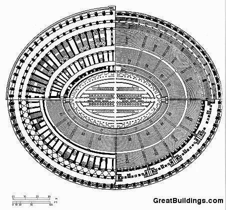 Engineering Of The Flavian Ampitheatre Roman Colosseum Brewminate
