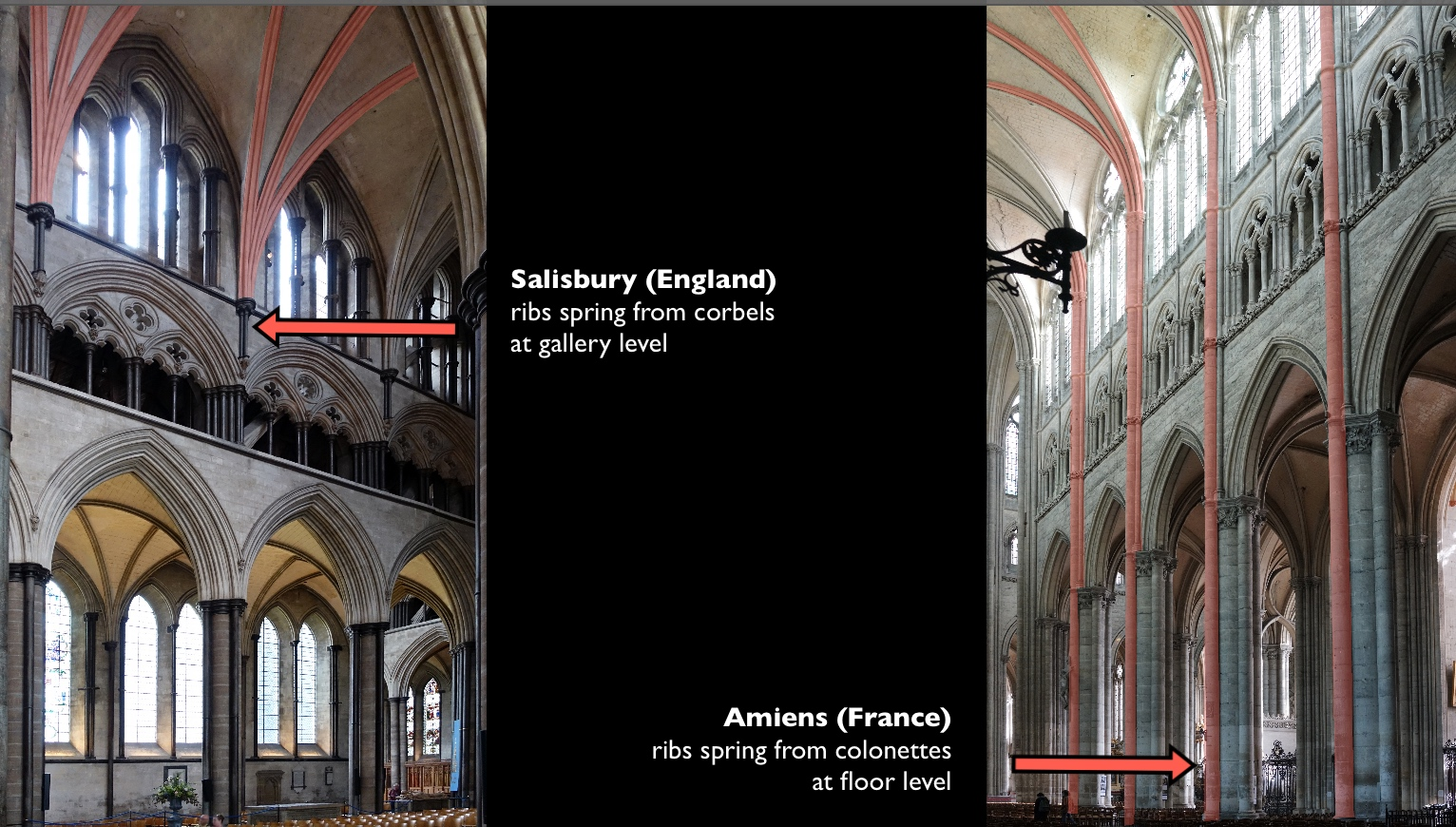 The Architecture Of Salisbury Cathedral  U2013 Brewminate