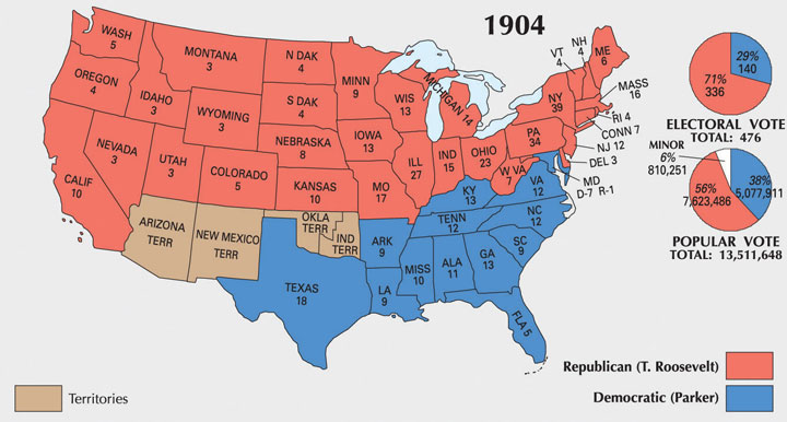 From Populism to the Progressive Era in the United States