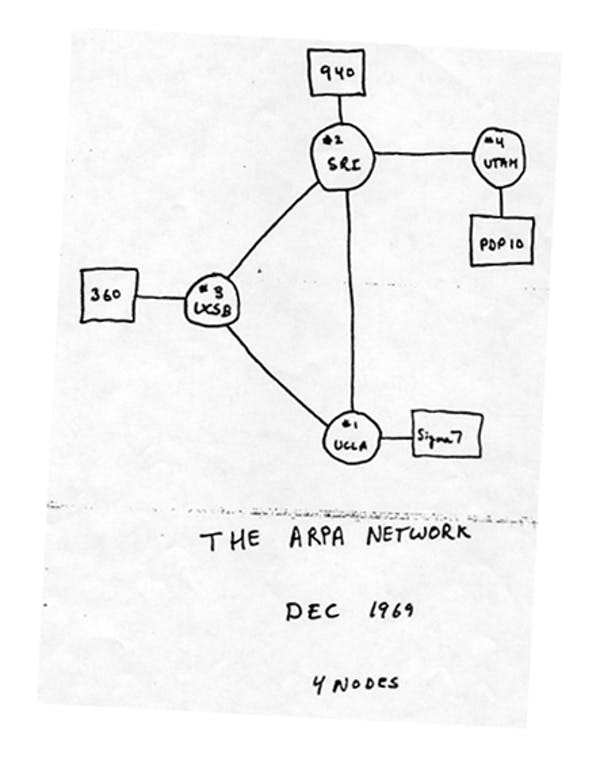 A Stuttered Hello To Arpanet How The Internet Was Born